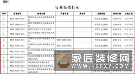 电坐便器便座国家标准将于10月起正式实施!